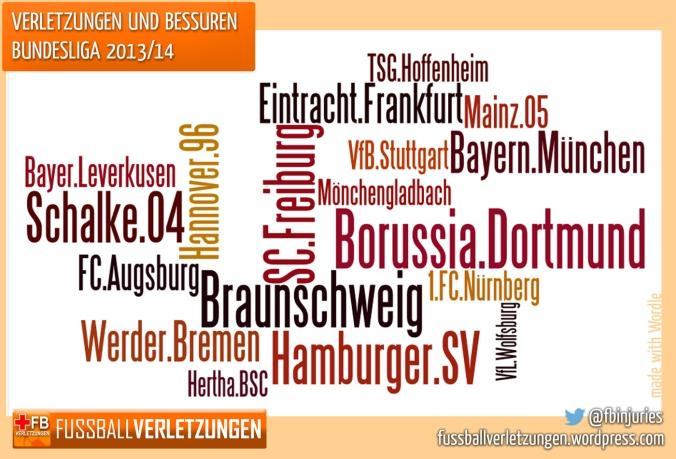 Anzahl der Verletzungen und Blessuren Bundesliga 2013/14 nach Teams