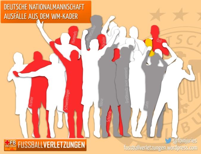 DFB_Kader