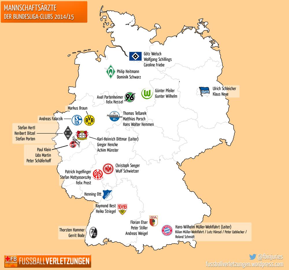 Karte mit den 43 Ärzten und Ärztinnen der Bundesligavereine
