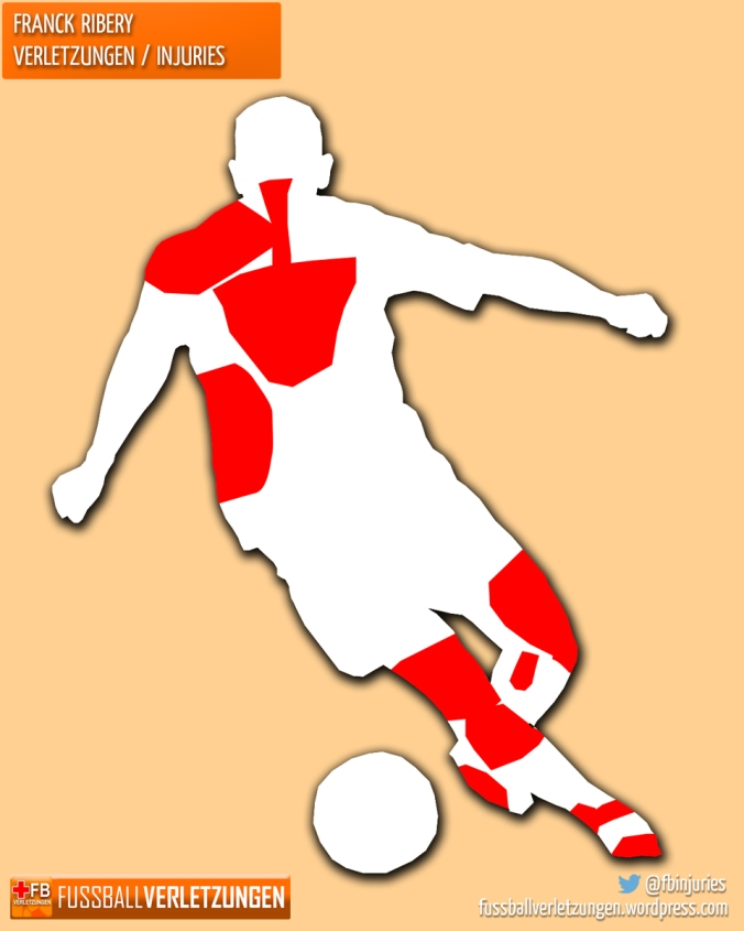 Grafik: Riberys hat in seiner Karriere schon an vielen Körperstellen etwas abbekommen