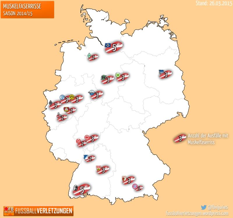 Grafik: Karte der Muskelfaserrisse. Hamburg und Freiburg haben die meisten, Bayern die wenigsten