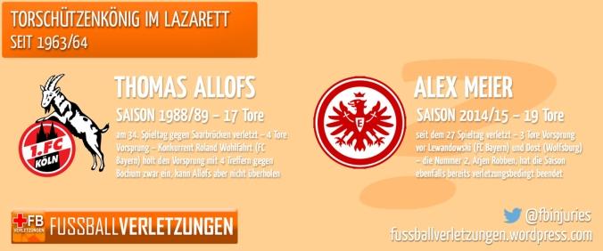 Grafik: Torschützenkönig vom Lazarett. Bisher gab es das erst einmal: Thomas Allofs in der Saison 1988/89.