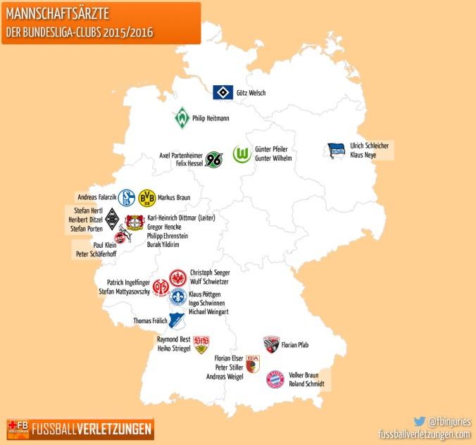 Grafik: Die 35 Mannschaftsärzte der Bundesligavereine